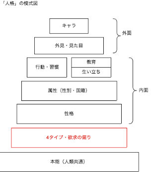 Jinkaku20140211